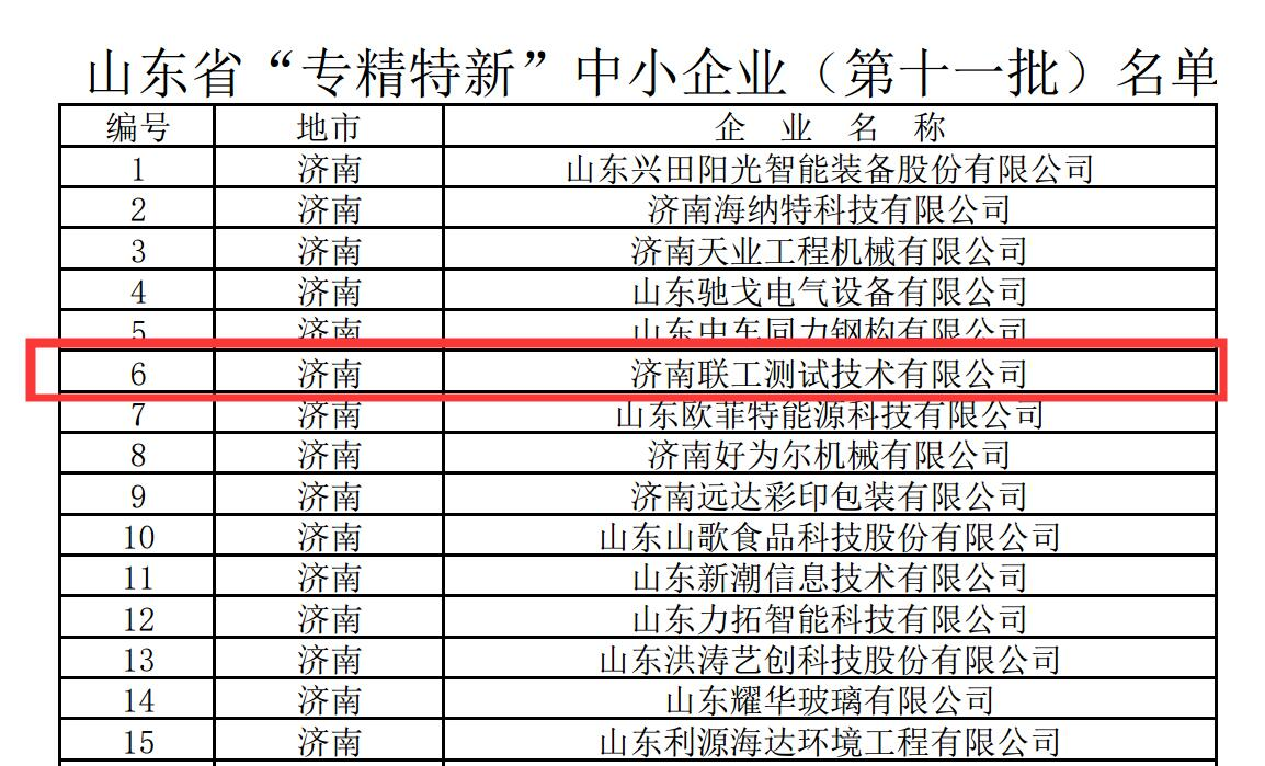 Good News!!! Jinan Liangong for being awarded Shandong Province